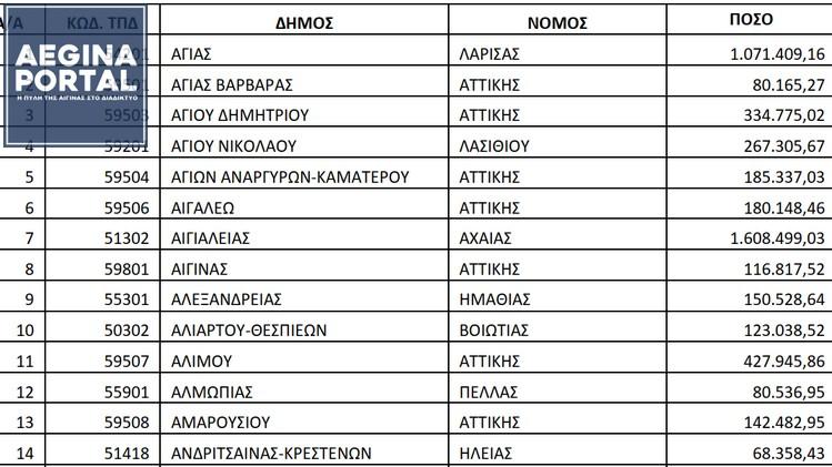 epixorigisi-dimon.jpg